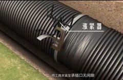 克拉管节流式连接和电热熔连接区别